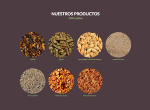 productos Industrias Ralda